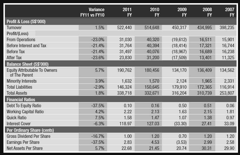 Financial report analysis coca-cola pepsi essay
